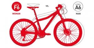 Чем отличаются велосипеды