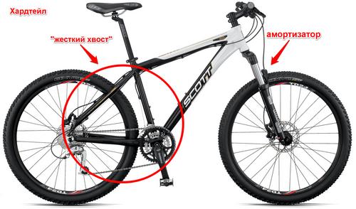 Флагманские хардтейлы bh bikes 2013