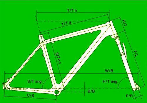 Геометрия рамы велосипеда