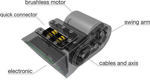 Go-e onwheel - подвесной электродвигатель для велосипеда