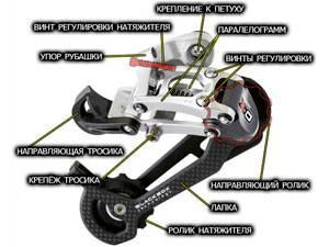 Как делается регулировка заднего переключателя скоростей велосипеда