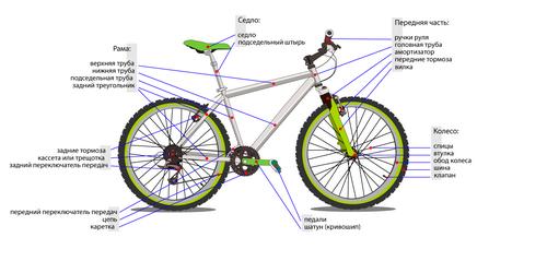 Как измерить толщину руля на велосипеде