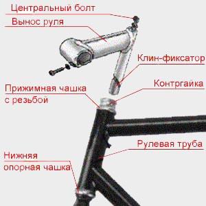 Как поднять руль велосипеда