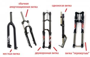 Как устроена велосипедная вилка?