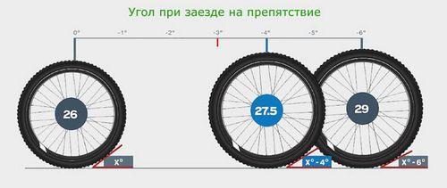 Какой диаметр колёс лучше для горного велосипеда 26; 27,5; 29