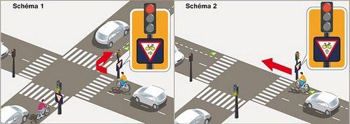 На велосипеде на красный свет — прогресс или снижение безопасности
