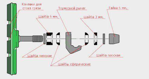 Настройка ободных тормозов на примере v-brake