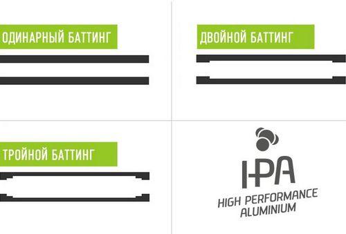 Сравнение рам из алюминия: 6061 vs 7005