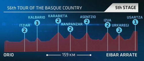 Тур страны басков 2016: диего роса - победитель пятого этапа