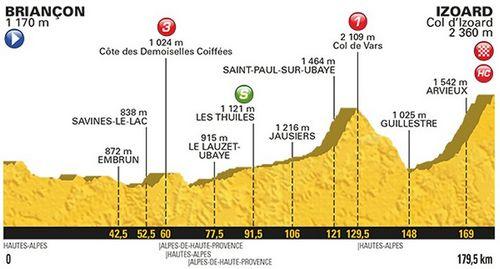 Уоррен баргиль выиграл 18-й этап тур де франс 2017