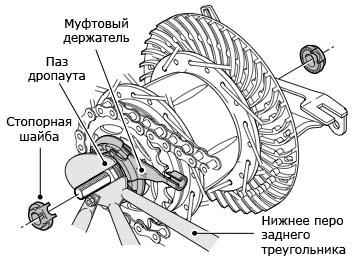 Установка планетарной втулки shimano на велосипед
