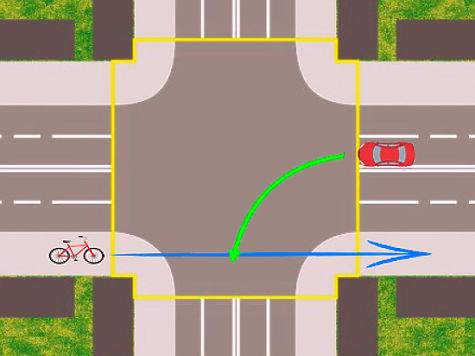 Велосипедистам хотят запретить проезжать перекресток без остановки