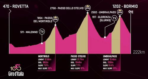 Винченцо нибали выиграл шестнадцатый этап джиро д'италия 2017