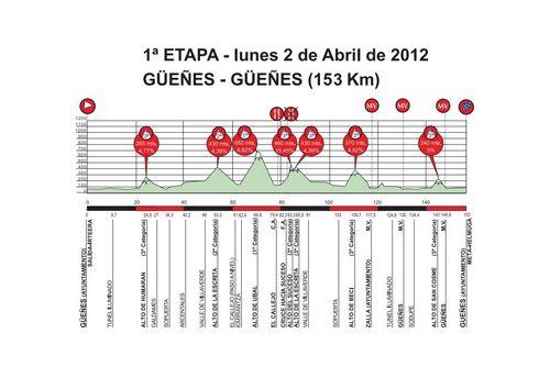 Вуэльта испании 2015: хоаким родригес одерживает победу на 15-м этапе
