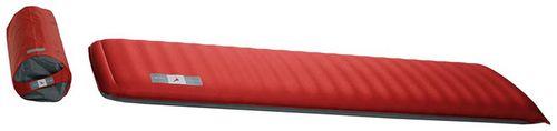 Выбираем самый лучший самонадувающийся туристический коврик и подушку